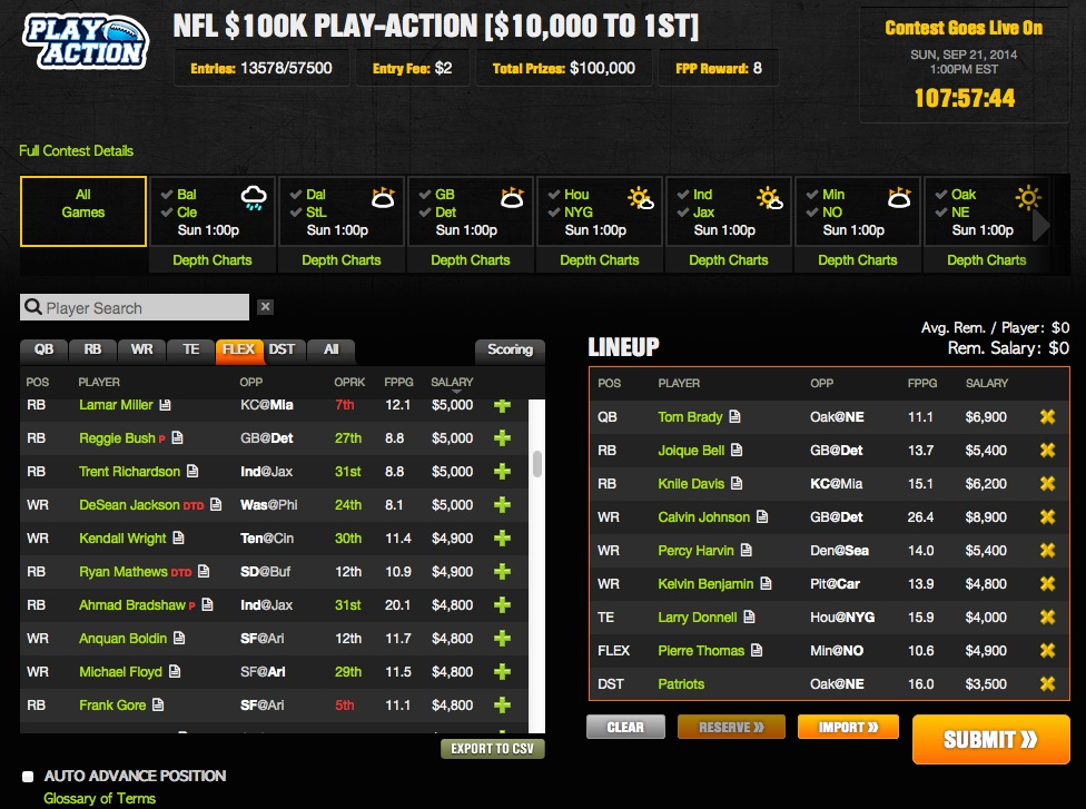DraftKings roster